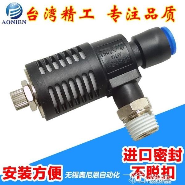 ASV510F消聲快速排氣節流閥ASV410F-03-10 ASV310F-01-02-8 好樂匯