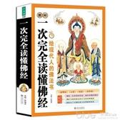 經書籍佛書佛學書籍心經金剛經法華經華嚴經楞嚴經六祖壇經佛教