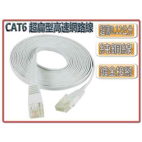 CAT6 超扁型高速網路線 2米