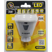 3WLED 白光雙模式插座感應燈 MP5845-1
