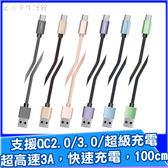 AMAZINGthing 銷售全世界 100cm Type C 3A 快速充電 傳輸線 充電線 AT線