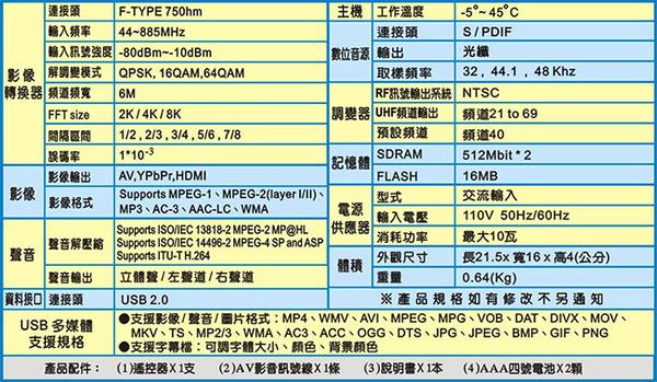 《鉦泰生活館》Dr.AV HD 高畫質 數位機上盒 GTI-66X