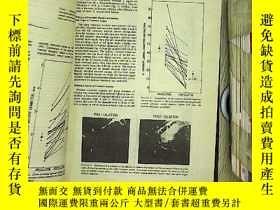 二手書博民逛書店CIRCULATION罕見VOL 61 1980 NO1-3 1