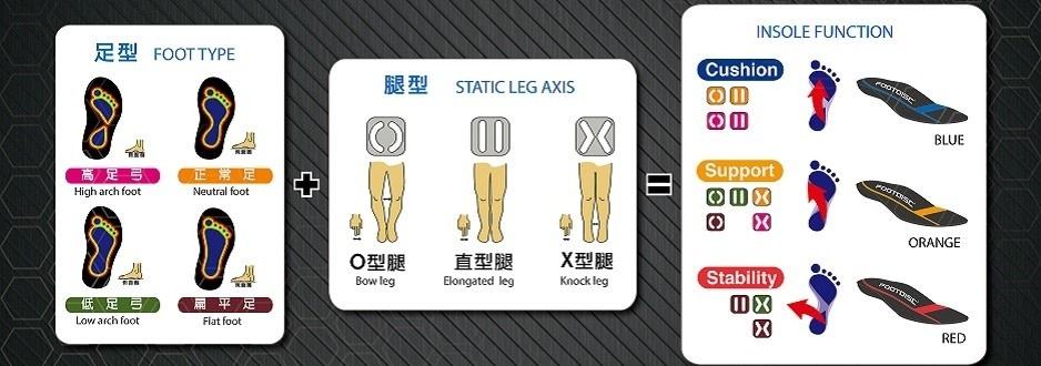 footdisc-imagebillboard-9c32xf4x0938x0330-m.jpg