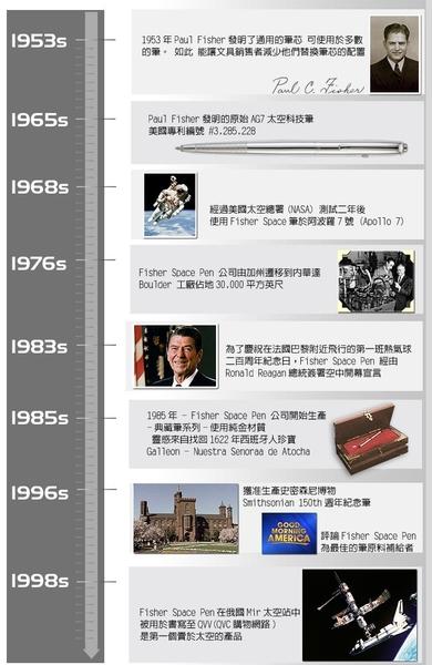 Fisher Space Pen 阿波羅13號50週年紀念太空筆/銀蓋【AH02191】99愛買小舖