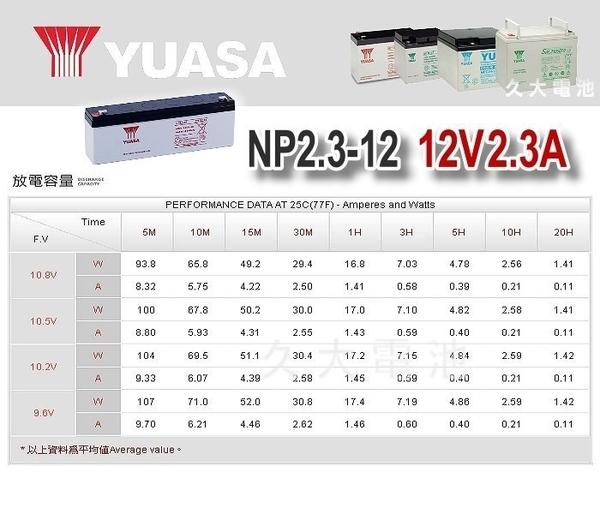 【久大電池】YUASA 湯淺電池 密閉電池 NP2.3-12 12V2.3AH 搖控汽車 玩具車 總機系統 加油站設備