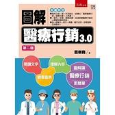 圖解醫療行銷3.0