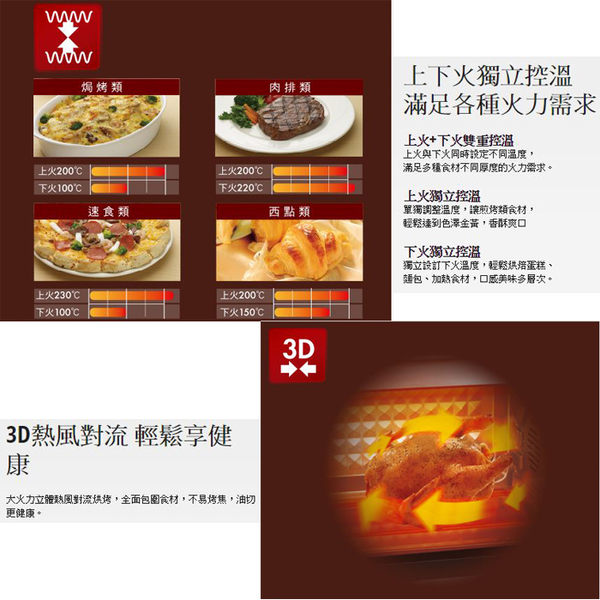 Panasonic國際牌 38L雙溫控/發酵烘焙烤箱 NB-H3800