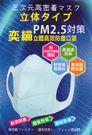 ◤售完不補◢ 奕綸 立體高效防塵防霾pm2.5 口罩 (2片/包)