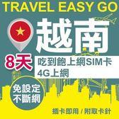 【即期出清】越南上網卡 8日 4G上網不斷網 吃到飽上網SIM卡