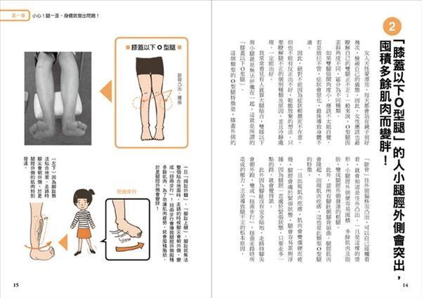 腿型回正 :改變10萬人の不痠痛直腿密技!骨科權威名醫教你,O型腿、X型腿都能自癒..