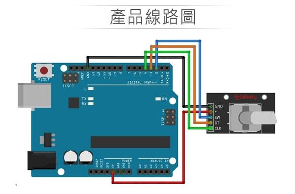 『堃邑Oget』旋轉編碼器模組 適合Arduino、micro:bit、樹莓派 等開發學習互動學習模組