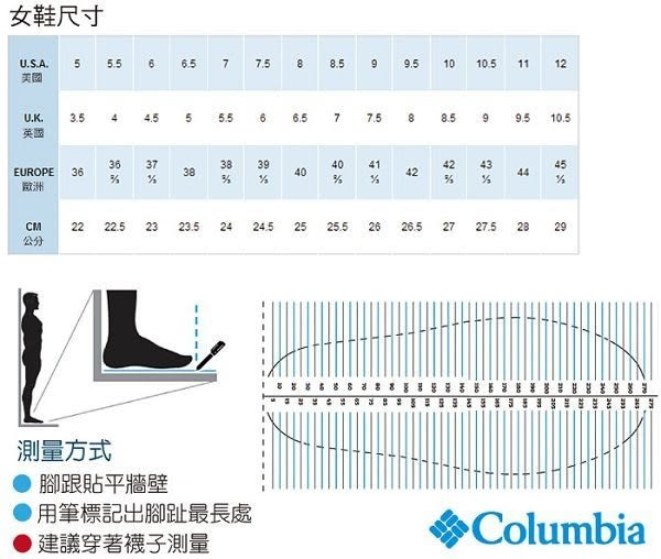 【Columbia】女款輕量多功能水陸兩用鞋-橘
