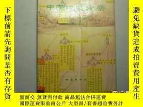 二手書博民逛書店罕見中國地震考察(精裝本)Y19240 地震出版社 出版1992