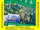 二手書博民逛書店罕見中醫雜誌2000年8.9Y403679