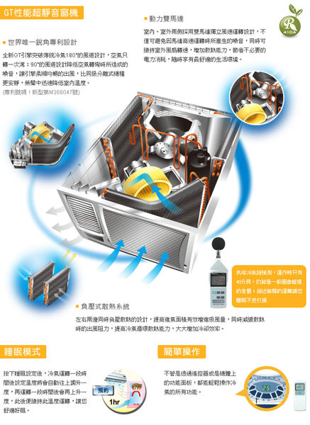 【Renfoss良峰】定頻窗型冷暖冷氣 GTW-562LHA