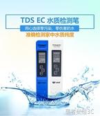 水質檢測筆 筆式電導率儀TDS筆便攜式水質檢測筆EC計 硬度計純水機測試電導率