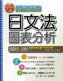(二手書)日文法圖表分析