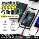 30000mAh 自帶線 無線充電行動電源 PD18W雙向快充+10W無線充電/AC插頭/安卓/蘋果/Type-C充電線