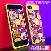 蘋果7背夾式行動電源iPhone6plus背甲6s超薄專用手機殼原裝8P電池沖超萌