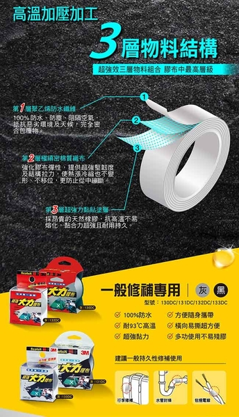 【3M】2104 SCOTCH超強大力防水膠布-透明色(36MMx3.66M) 7000010638