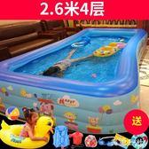 超大號兒童游泳池充氣嬰兒家庭寶寶加厚泳池成人小孩家用大型水池 st3882『美鞋公社』