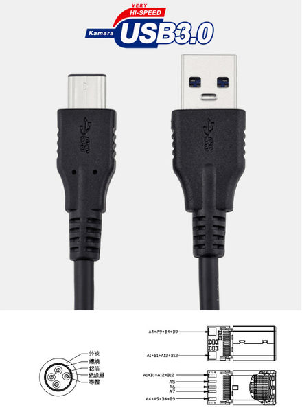Kamara Type-C高速傳輸充電線USB 3.0 (100公分) 2入