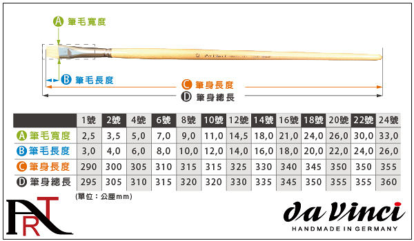 『ART小舖』德國進口da Vinci達芬奇 MAESTRO系列 7200 頂級豬鬃毛油畫筆(平頭) 8號