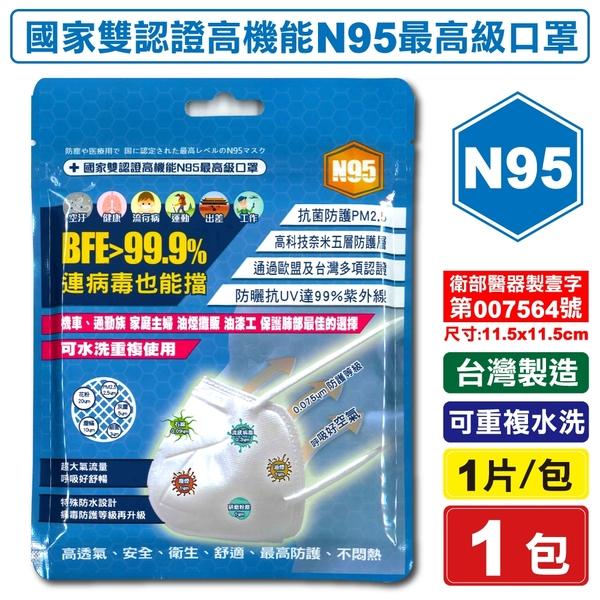 台灣精碳N95醫用口罩(國家認證台灣製)