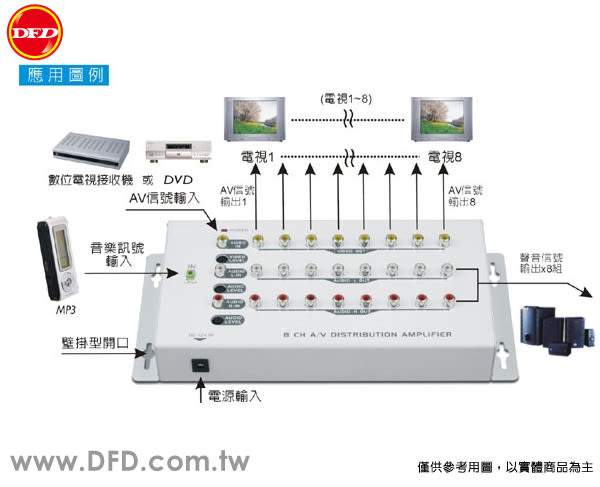 PX大通 AV-108 1入8出分配器 刷卡免運費