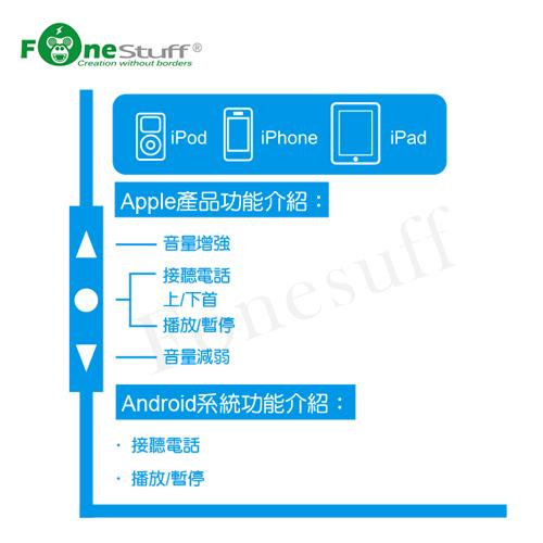 降價【A Shop】 Fonestuff Fits抗噪音低音耳塞式耳機 新潮 多色 for iphone6/6s/5/ipod/nano/shuffle/new ipad 出清