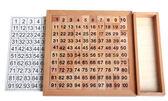 蒙氏數學益智早教玩具2-3-4歲寶寶兒童學習1-100數字拼圖卡片智力   初見居家