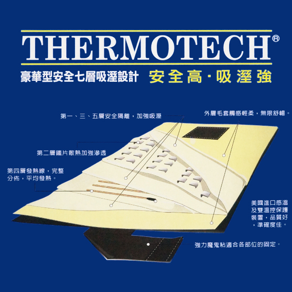THERMOTECH五層羊毛熱敷墊-肩頸