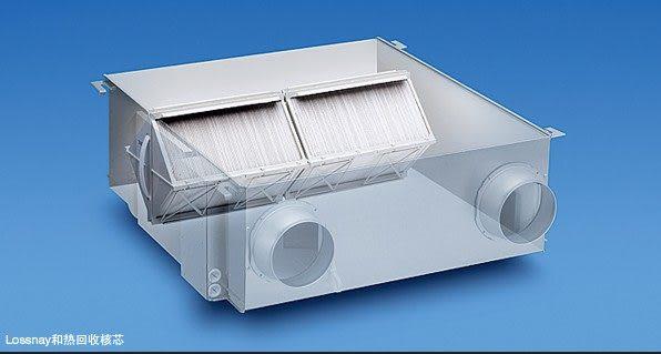 能源回收 換氣設備 RX5 系列 LGH-15 ~ 100RX5