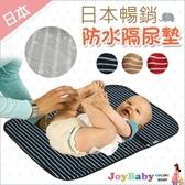 漏尿墊戒尿布隔尿墊看護墊生理墊防尿墊-JoyBaby