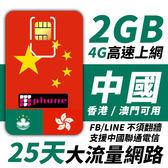 【TPHONE上網專家】中國 25天 2GB高速上網 香港/澳門也可以使用 LINE/FB直接使用不須翻牆