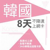 現貨 韓國通用 8天 SKT&KT雙電信 4G 不降速 免開通 免設定 網路卡 網卡 上網卡