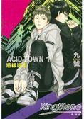 ACID TOWN邊緣城市01
