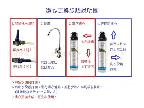 PENTAIR EVERPURE BH2濾心 美國原裝進口