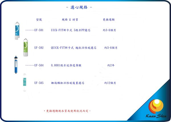 UNION賀眾 UR-672BW-1智能型微電腦桌上純水飲水機 [溫熱]