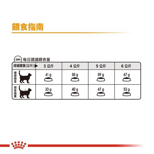 *WANG*法國皇家HS33 敏感膚質成貓 專用貓飼料-4kg