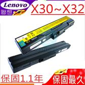 IBM 電池-LENOVO X30,IBM X31, X32,02K7039,02K7040,08K8048,92P1097,08K8036, 08K8045,92P1097