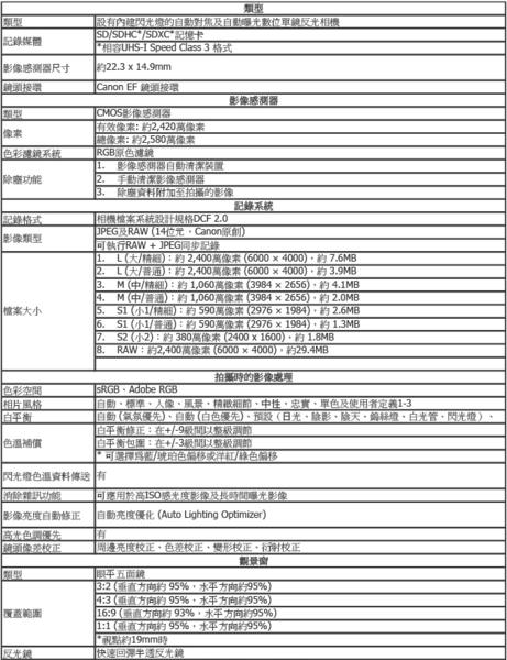 Canon EOS 800D+18-55mm STM 單鏡組*(中文平輸)-