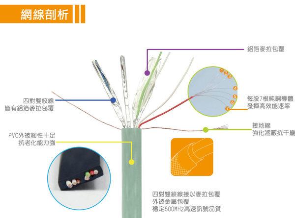 群加 Powersync CAT 7 10Gbps室內設計款超高速網路線 RJ45 LAN Cable【超薄扁平線】咖啡 / 3M (CAT7-EFIMG31-3)