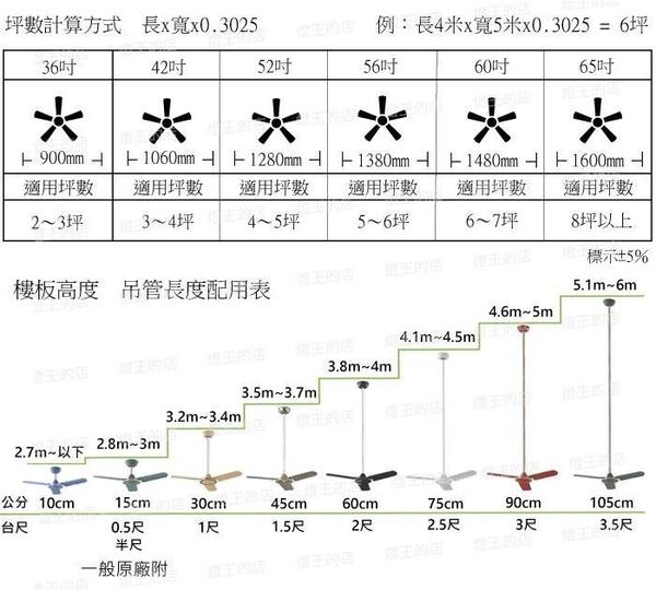 【燈王的店】DC直流變頻馬達 台灣製吊扇 空軍一號42吋/52吋 三葉吊扇+吊扇燈+遙控器 KS-62101G-DC