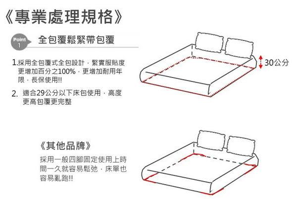 單品-【百貨周年慶款】5尺素色床包+歐式枕套X1 居家簡約風 100%純棉【台灣製】