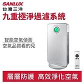 SANLUX 台灣三洋 ABC-R16 空氣清淨機