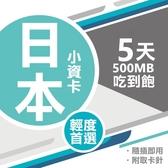日本上網卡 5天 無限流量吃到飽 即插即用 Softbank電信 4G上網 吃到飽上網SIM卡 網路卡 漫遊卡
