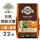 *KING WANG*Supreme Source紐健士 天然無穀犬糧(火雞+蔬果)22LB.無穀物、無麩質.犬糧