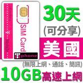 【TPHONE上網專家】T MOBILE 美國上網預付卡 無限通話上網型 10GB高速 30天(可分享)